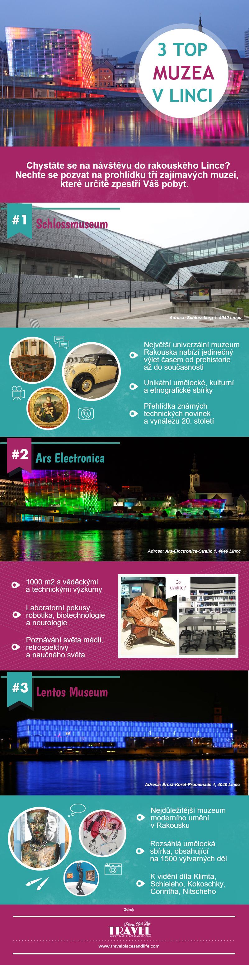 infografika_Linz