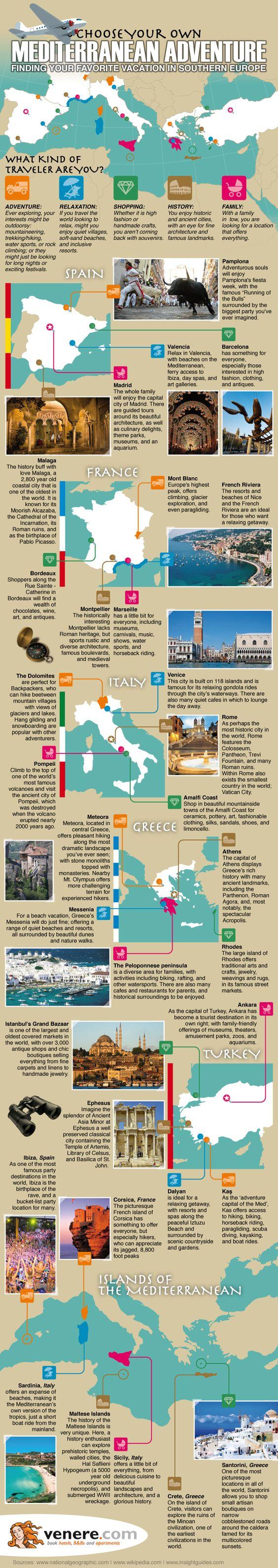 infografika-dovolena-stredozemi